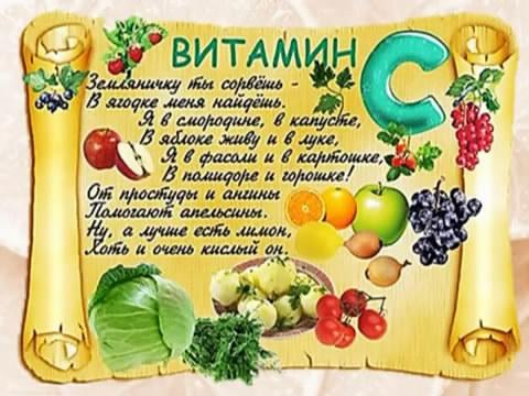 Правильное питание - залог здоровья. Государственное учреждение ... 733667b5269